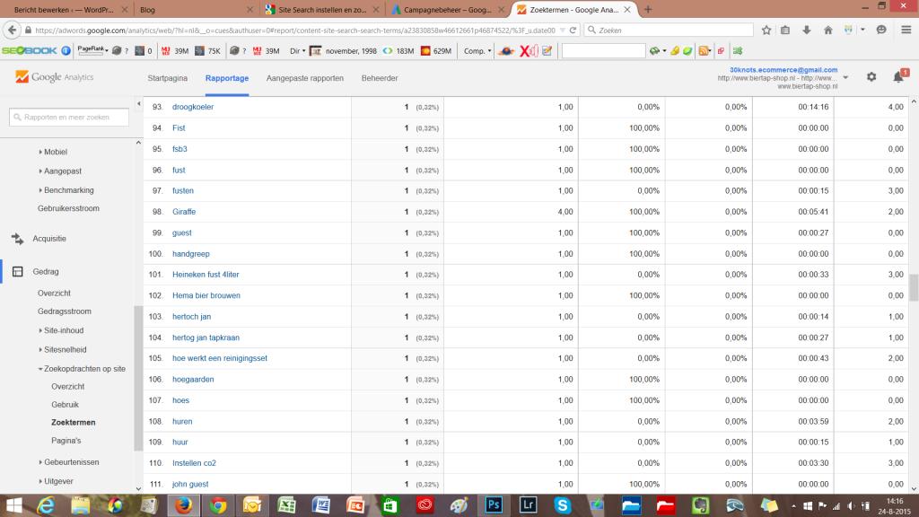 Zoektermen Google Analytics